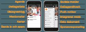 Event app – Därför har vi på Interaktiva Möten skapat en unik event app